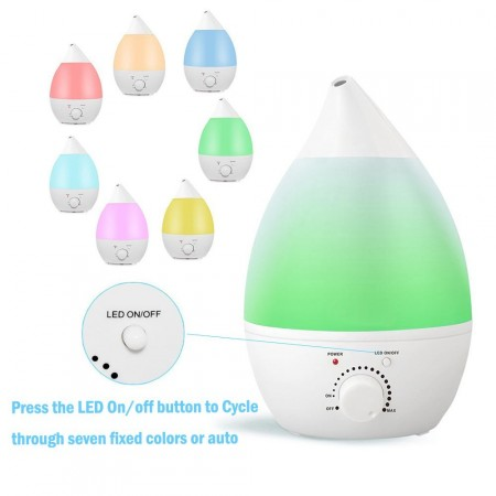 Top 10 Best Home Travel Size Air Purifiers Review. Top 10 Best Home Travel Size Air Purifiers Review   Top 10 Review Of