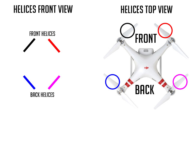 Position your drone correctly before you start